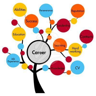 Multiple Jobs on Resume - How to not look flighty?